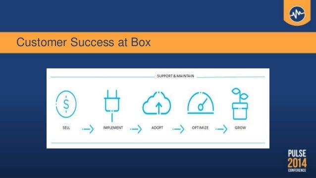 Customer Success at Box