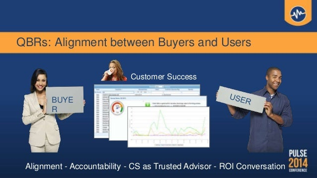 QBRs: Alignment between Buyers and Users Alignment - Accountability - CS as Trusted Advisor - ROI Conversation BUYE R Cust...