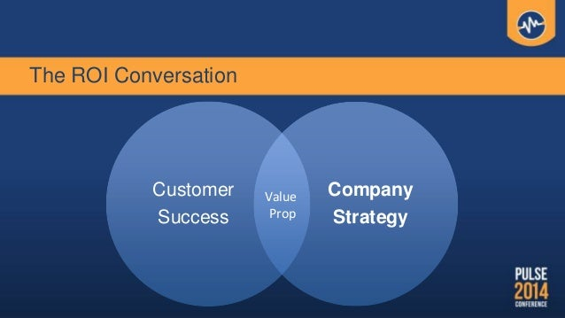 The ROI Conversation Customer Success Company Strategy Value Prop