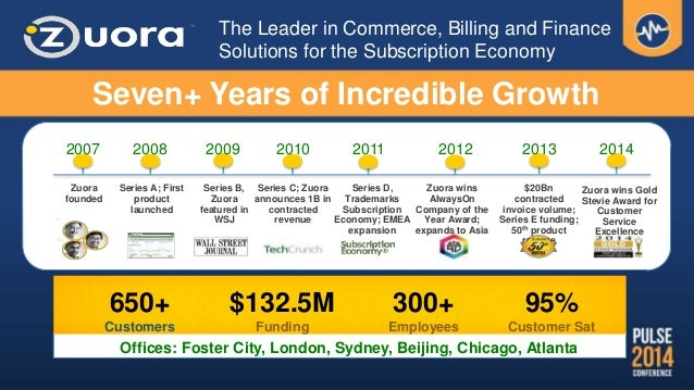 Seven+ Years of Incredible Growth The Leader in Commerce, Billing and Finance Solutions for the Subscription Economy Zuora...