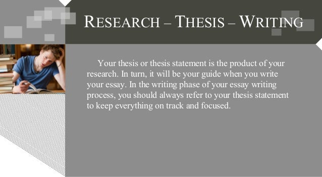 Creating a thesis lesson plan