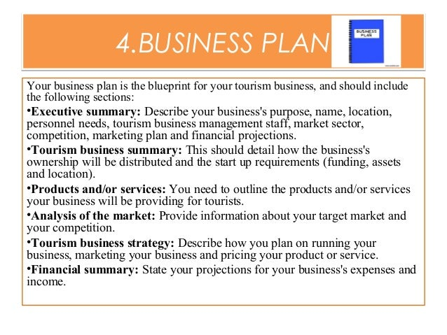 Business plan ideas
