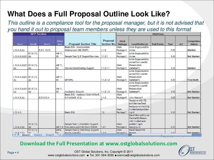Webinar How To Develop Bulletproof Proposal Outlines