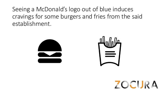 how to develop a logo for a business