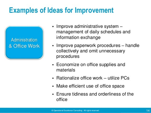 Methods For Developing Innovative Ideas By Operational