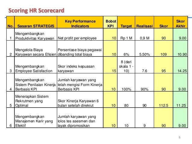 Cara Menyusun Hr Strategy Dan Hr Program