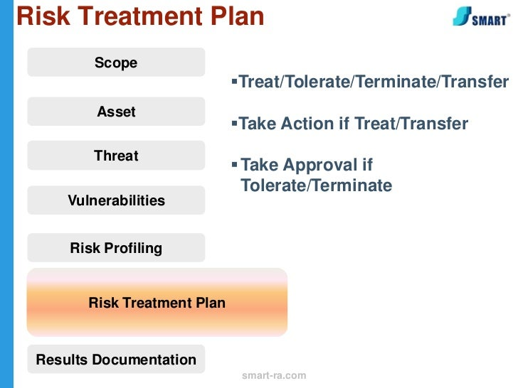 Pci dss risk assessment template image collections for Pci dss risk assessment template