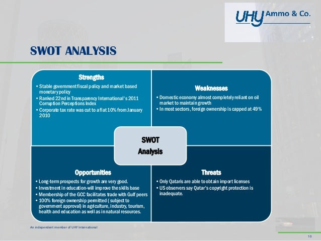 airbus a380 swot analysis Appendix 3 – airbus and boeing swot analyses  the airbus a380 is airbus'  solution to the growing traffic between major hubs and limited resources and slot .