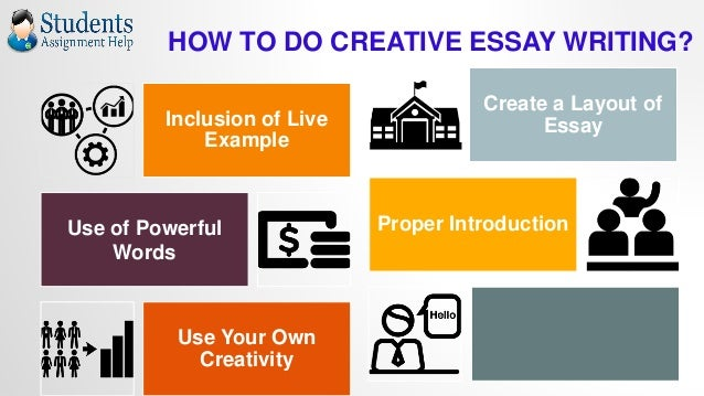 an introduction to the creative essay on the topic of the life in 1990s A writing project requires time for reading and research, as well as time to engage with the material and review and revise initial drafts whether writing a 5- or a.