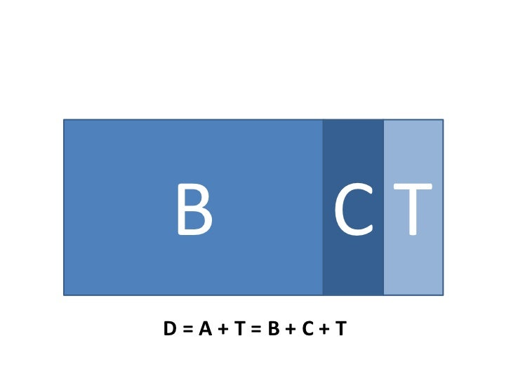 B<br />T<br />C<br />D = A + T = B + C + T<br />
