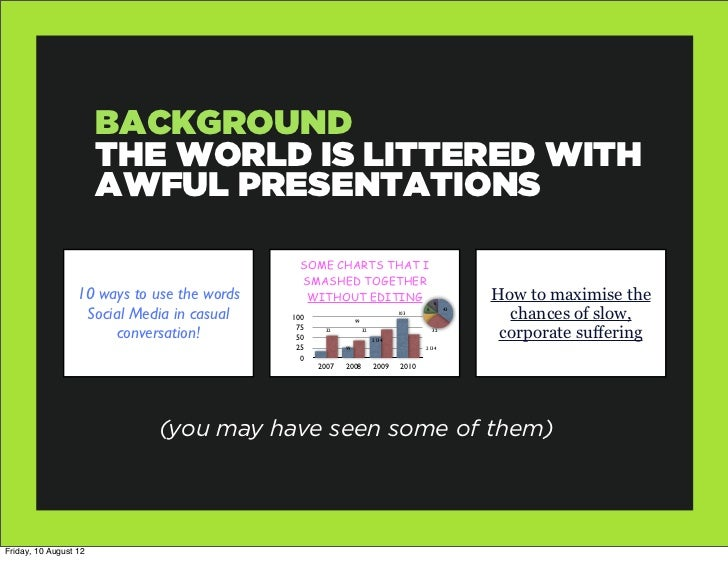 BACKGROUND                       THE WORLD IS LITTERED WITH                       AWFUL PRESENTATIONS                     ...
