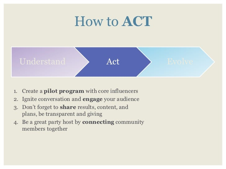 Act              Engage Your Audience     Ignite conversation. •     Develop community activities. •     Build a content c...