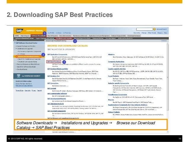Semantic Web Technologies for