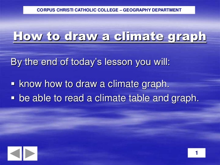 CORPUS CHRISTI CATHOLIC COLLEGE – GEOGRAPHY DEPARTMENTHow to draw a climate graphBy the end of today's lesson you will: k...
