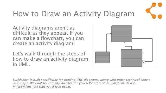 How to draw an activity diagram in UML