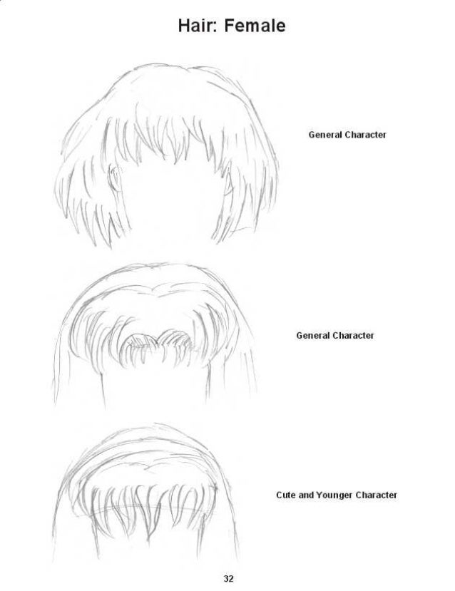 Làm thế nào để vẽ anime cho người mới bắt đầu (Eng)