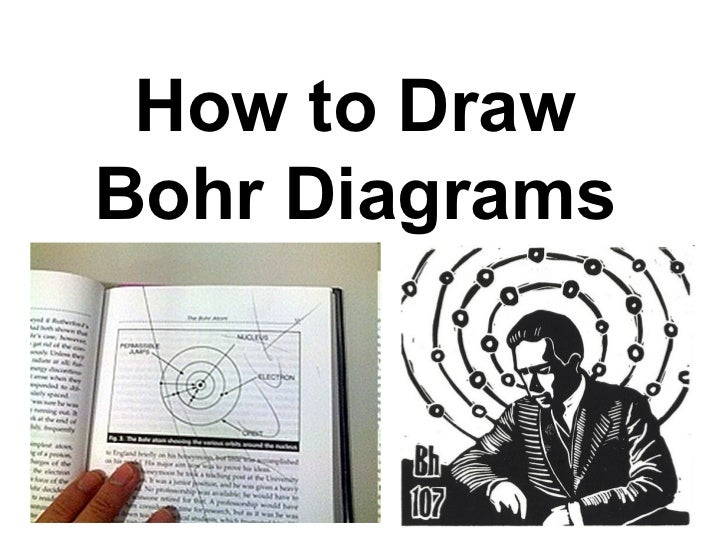 how to draw bohr diagrams slideshare rh slideshare net Bohr Diagram for S Bohr Diagram for S