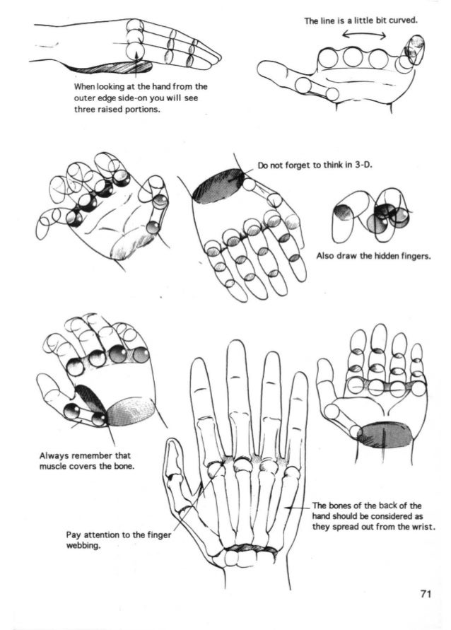 Draw feetDraw feet in blocks, the sameway as you draw hands. One way to deal with feet is to pretend that the ankle is a s...