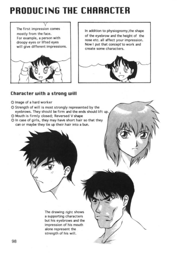 How to draw manga vol. 1 compiling characters