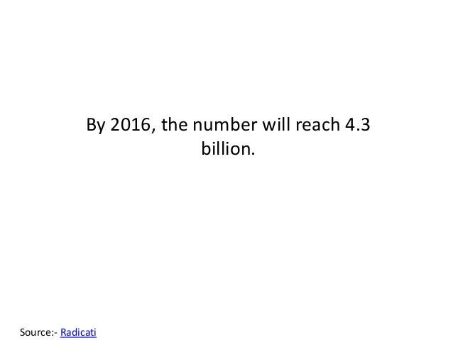 By 2016, the number will reach 4.3 billion. Source:- Radicati