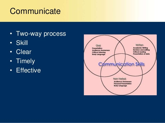 the process of identifying and resolving conflict in the workplace Five steps to manage & resolve conflict in the workplace in the conflict resolution process steps to follow in resolving a conflict 1 identify a safe place.