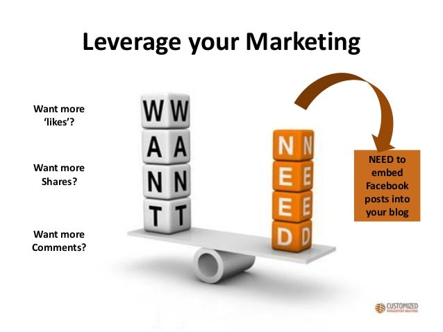Leverage your Marketing Want more 'likes'? Want more Shares? Want more Comments? NEED to embed Facebook posts into your bl...