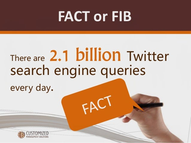 FACT or FIB  There are 2.1 billion Twitter  search engine queries  every day.