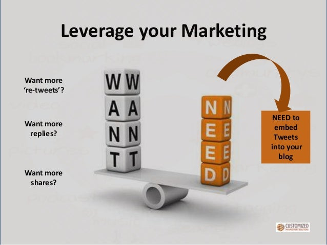 Leverage your Marketing  Want more  're-tweets'?  Want more  replies?  Want more  shares?  NEED to  embed  Tweets  into yo...