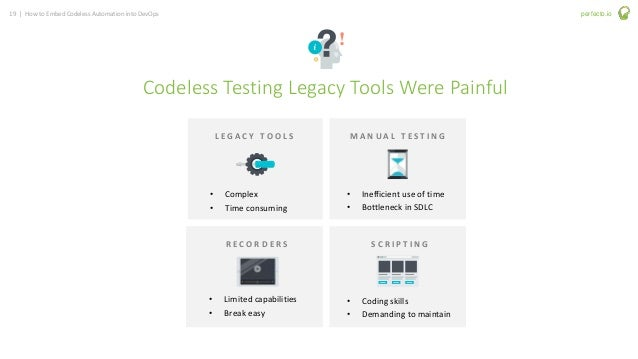 19 | How to Embed Codeless Automation into DevOps perfecto.io Codeless Testing Legacy Tools Were Painful L E G A C Y T O O...