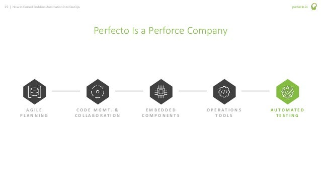 29 | How to Embed Codeless Automation into DevOps perfecto.io Perfecto Is a Perforce Company A G I L E P L A N N I N G C O...