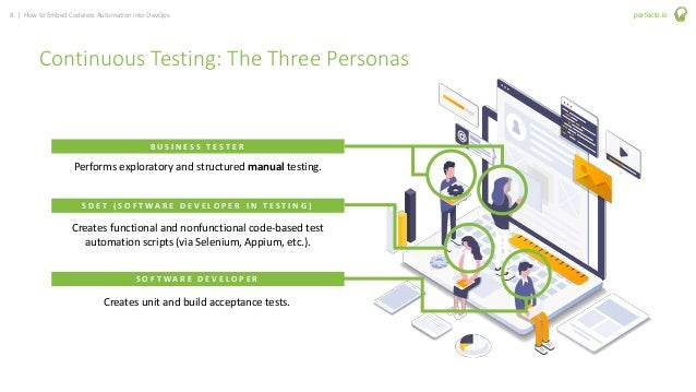 8 | How to Embed Codeless Automation into DevOps perfecto.io Continuous Testing: The Three Personas B U S I N E S S T E S ...