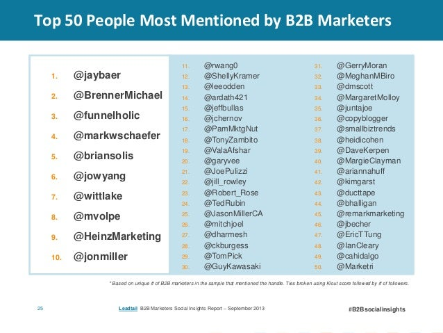 Top 50 People Most Mentioned by B2B Marketers 11.  1.  @jaybaer  12. 13.  2.  @BrennerMichael  14. 15.  3.  @funnelholic  ...