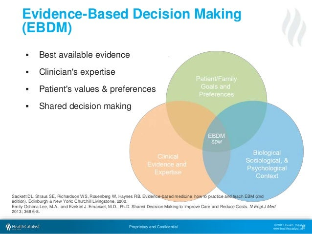 evidence based decision making and discovery Hlt 364 evidence-based decision making and discovery paperhlt 364 evidence-based decision making and discovery paperhlt 364 evidence-based decision making and discovery paper.
