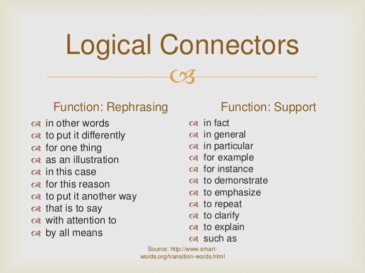 logical connectors essay French logical connectors - duration: 12:00 learn french with pascal 18,525 views 12:00 spoken english lessons - niharika ( esl ).