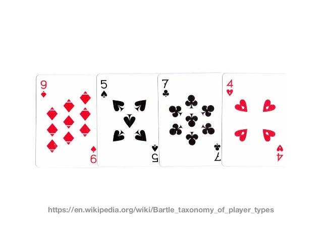 https://en.wikipedia.org/wiki/Bartle_taxonomy_of_player_types