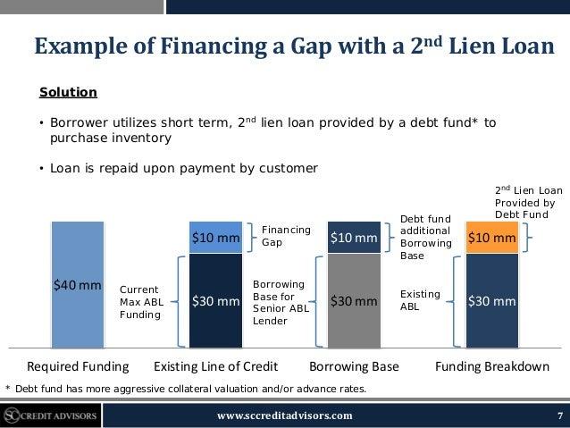 2nd lien title loans - 2
