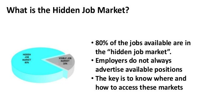 How To Find A Job In The Hidden Job Market