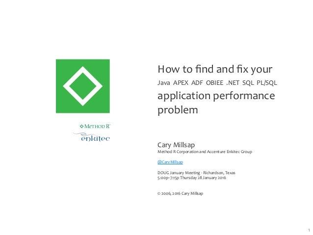 Howtofindandfixyour JavaAPEXADFOBIEE.NETSQLPL/SQL applicationperformance problem CaryMillsap MethodRCo...
