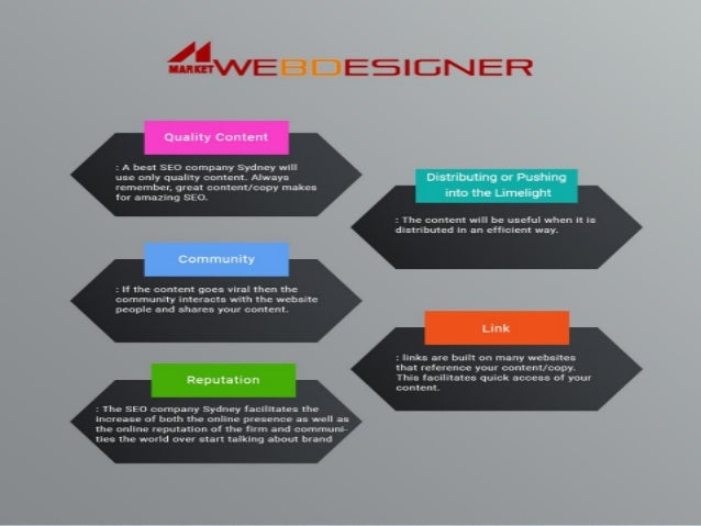 How to find best web design company in sydney