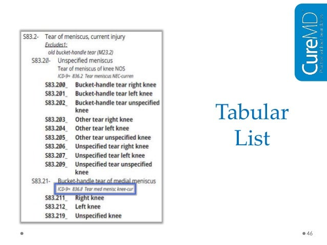 How to find the right icd 10 code for Tabular table