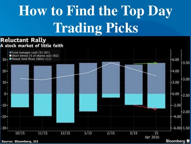 How to find the best options to trade
