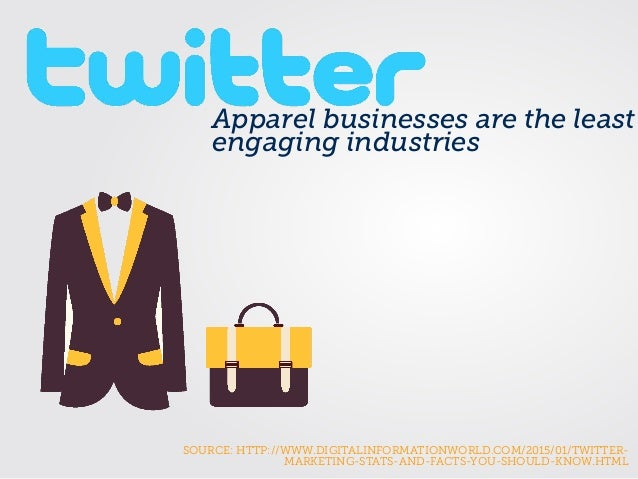 Apparel businesses are the least engaging industries SOURCE: HTTP://WWW.DIGITALINFORMATIONWORLD.COM/2015/01/TWITTER- MARKE...