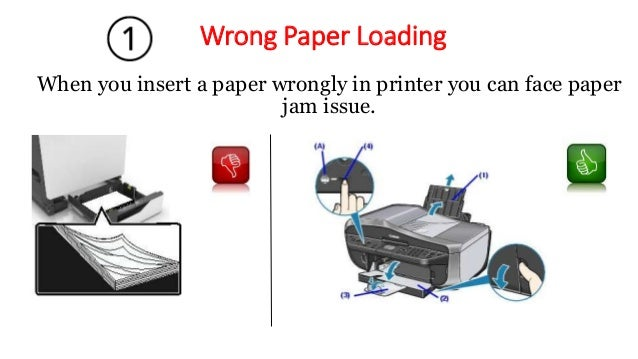 How to Fix Printer Paper Jam Problem? | Dell Printer Support