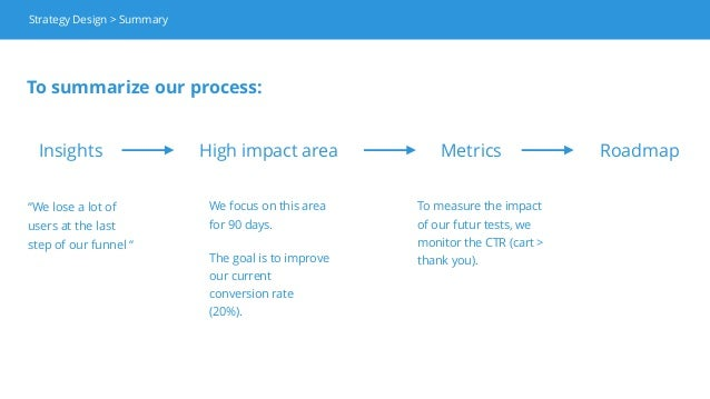 """Insights High impact area Metrics Roadmap """"We lose a lot of users at the last step of our funnel """" We focus on this area f..."""
