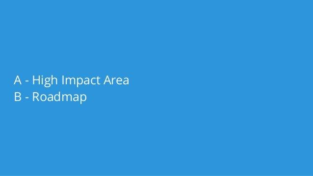 A - High Impact Area B - Roadmap