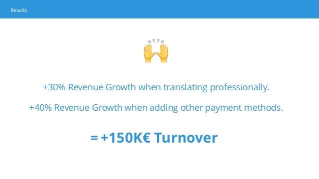 🙌 +30% Revenue Growth when translating professionally. +40% Revenue Growth when adding other payment methods. = +150K€ Tur...