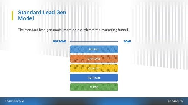 IPULLRANK.COM @ IPULLRANK Standard Lead Gen Model The standard lead gen model more or less mirrors the marketing funnel. D...