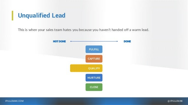 IPULLRANK.COM @ IPULLRANK Unqualified Lead This is when your sales team hates you because you haven't handed off a warm le...