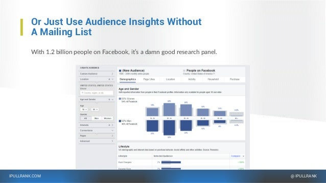 IPULLRANK.COM @ IPULLRANK Or Just Use Audience Insights Without A Mailing List With 1.2 billion people on Facebook, it's a...