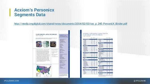 IPULLRANK.COM @ IPULLRANK Acxiom's Personicx Segments Data http://media.cmgdigital.com/shared/news/documents/2014/02/03/se...